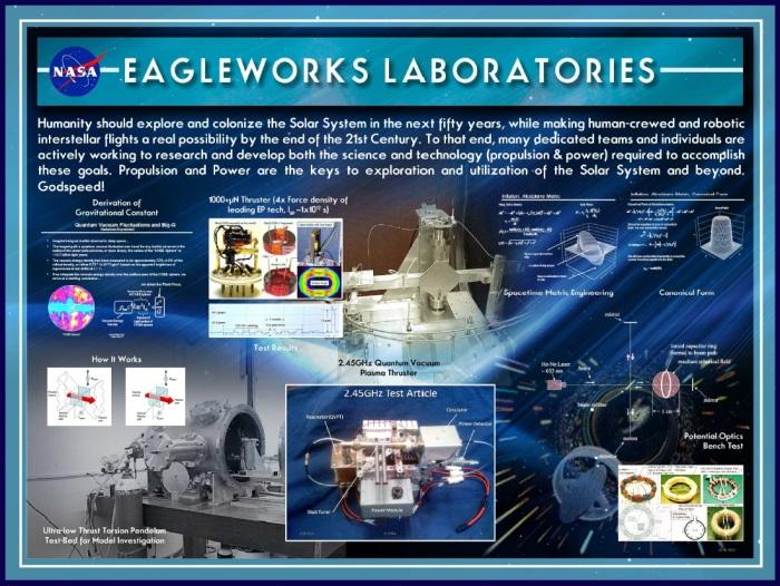 Eagleworks Laboratories